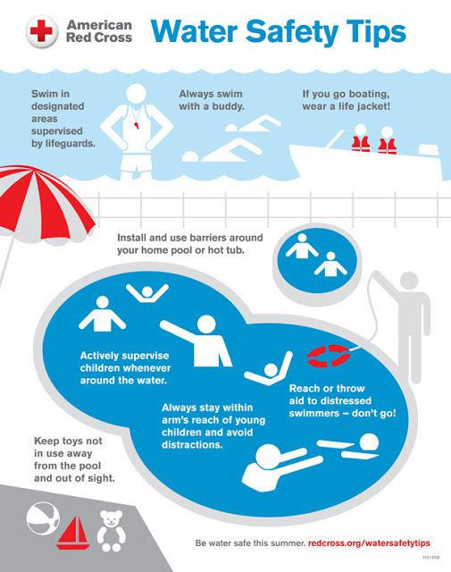 Red Cross Water Safety Tips (JPG)